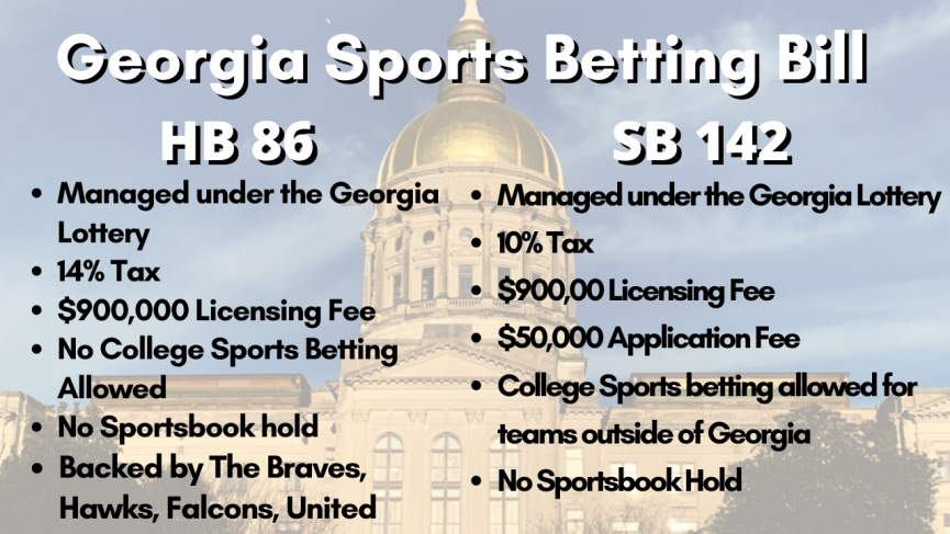 Georgia Sports Betting Bill