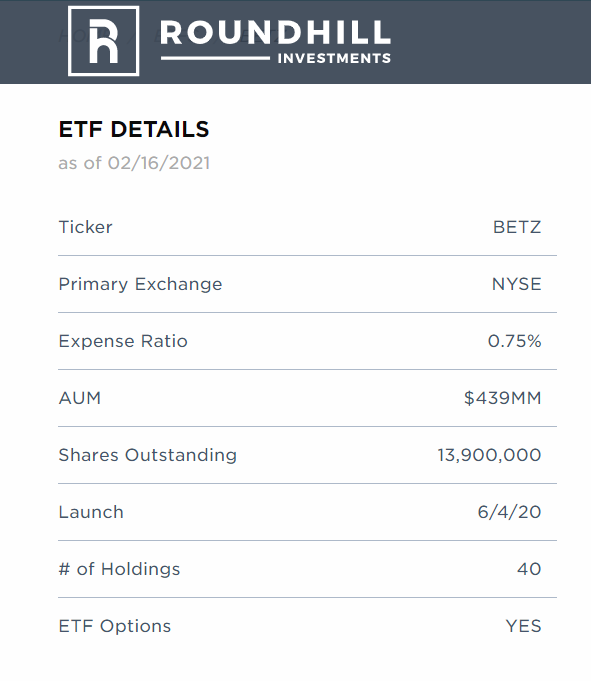 Sports Betting ETF BETZ